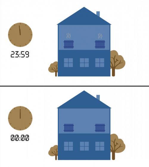 Uhrzeit Haus Nachtabsenkung Heizung